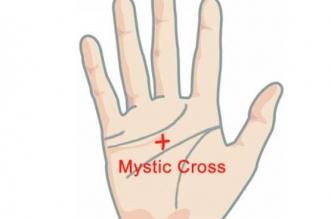 कहीं आपके हाथ में तो नहीं अक्षर 'x'का निशान, जानिए क्या है रहस्य