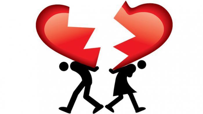 अगर आपकी कुंडली में बन रहे हैं तलाक के योग तो हनुमान जी बचा सकते हैं विवाह संजोग