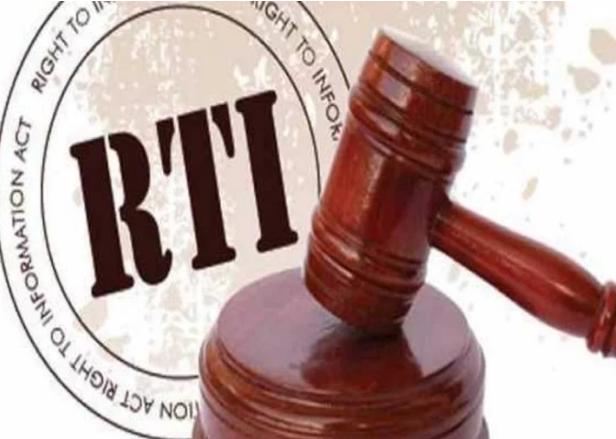 RTI का बड़ा खुलासा, 58 लोकसभा सांसदों ने नहीं दिया संपत्ति-दायित्वों का विवरण