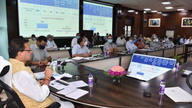 Photo of स्वरोजगार से आत्मनिर्भर भारत का मार्ग प्रशस्त होगा : मुख्यमंत्री पुष्कर सिंह धामी